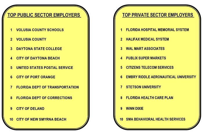 sector employers